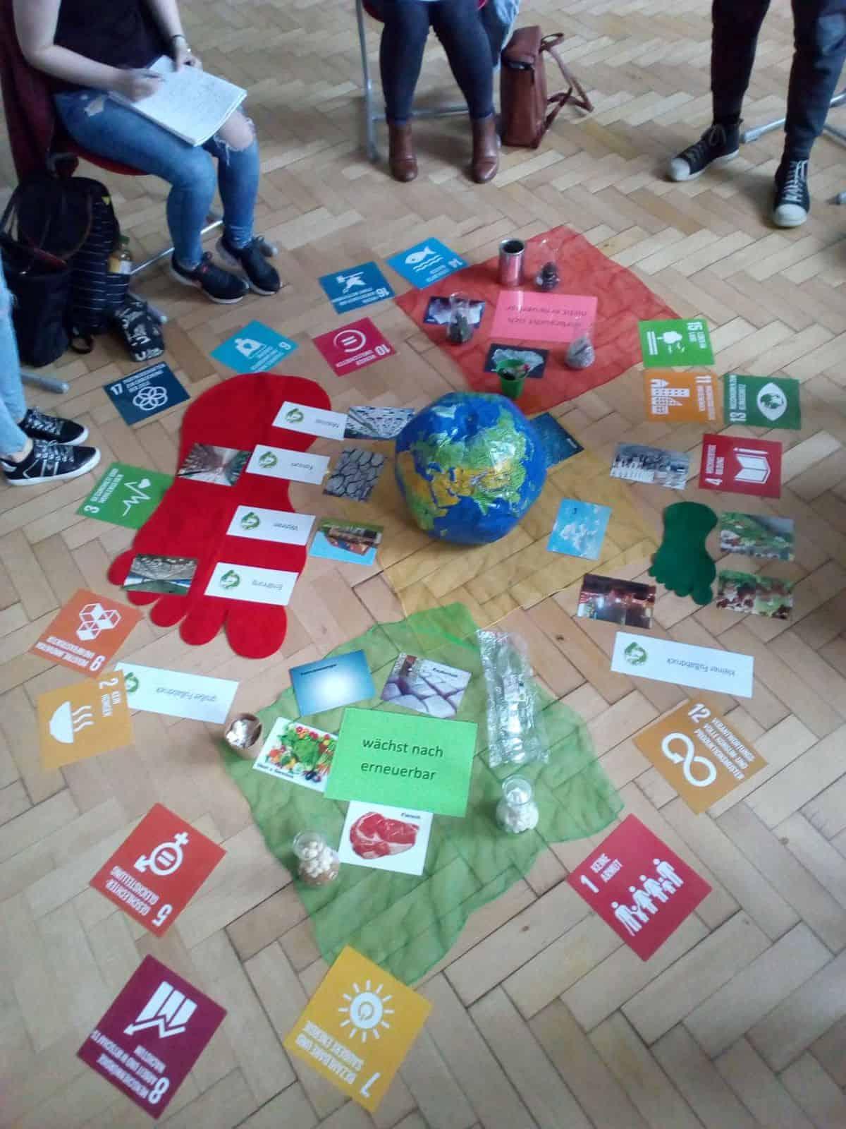 Ökologischer Fußabdruck und die 17 globalen Nachhaltigkeitsziele der UN 280