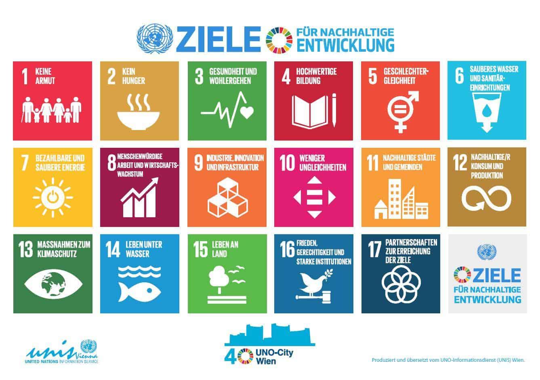 #Austria4SDGs – Zum Umsetzungsstatus der SDGs in Österreich 186